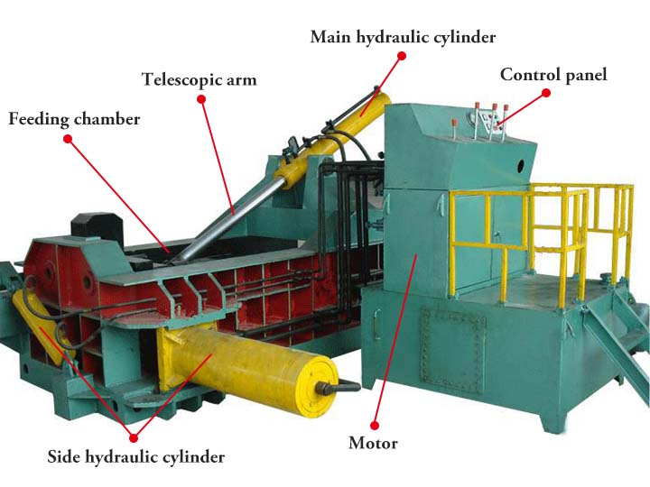 structure of the metal baler