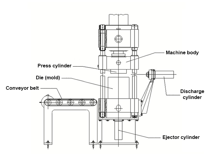 structure of the metal chip merging machine